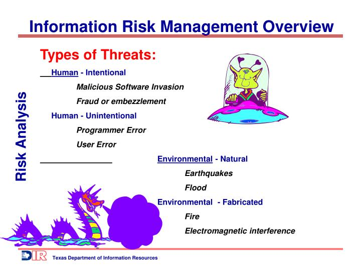 Types of Threats: