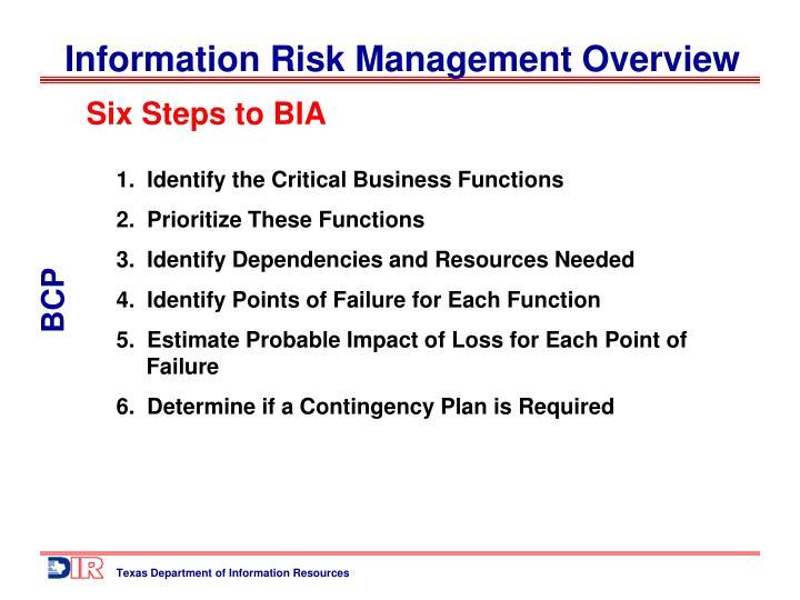 Six Steps to BIA