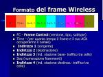formato del frame wireless