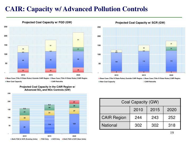CAIR: Capacity w/ Advanced Pollution Controls