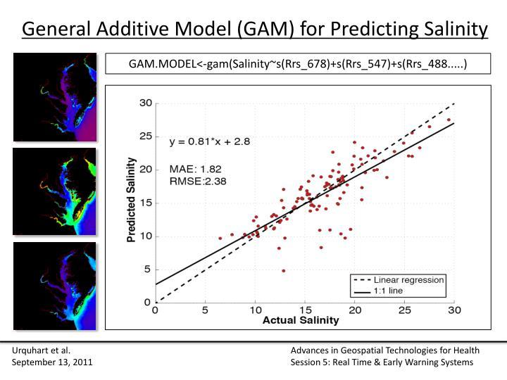 General Additive Model (GAM) for Predicting Salinity