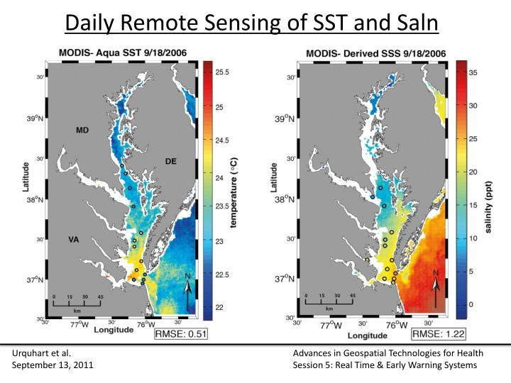 Daily Remote Sensing of SST and Saln