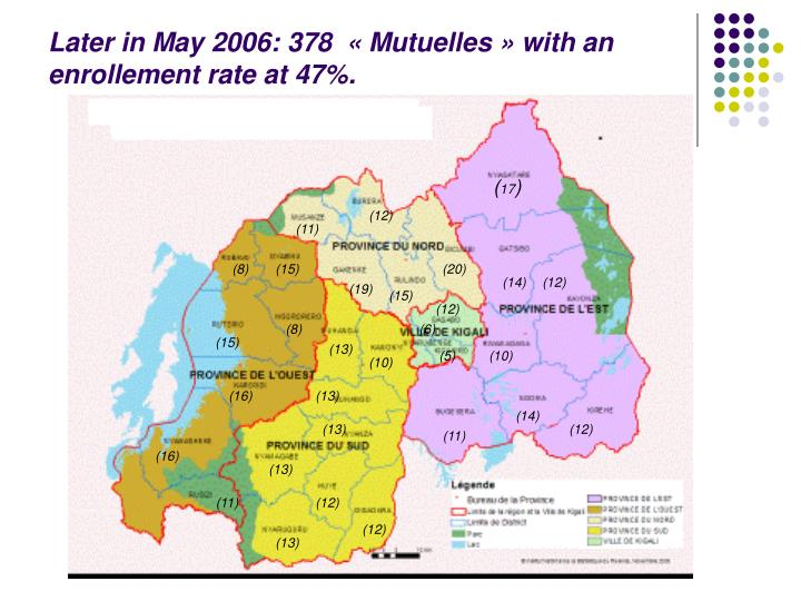 Later in May 2006: 378  «Mutuelles» with an enrollement rate at 47%.