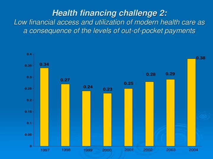 Health financing challenge 2: