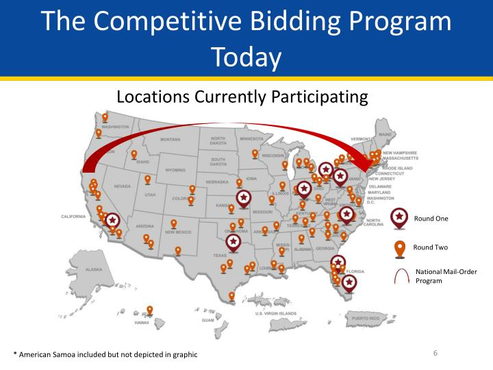 The Competitive Bidding Program Today