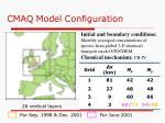 cmaq model configuration