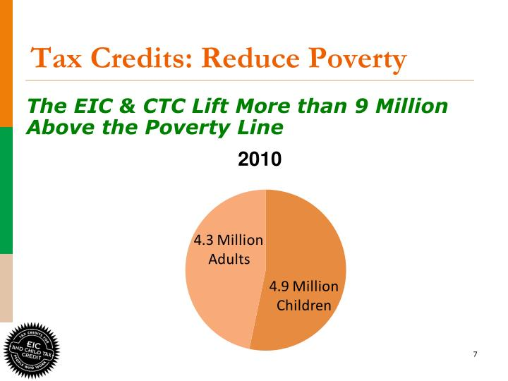 Tax Credits: Reduce Poverty