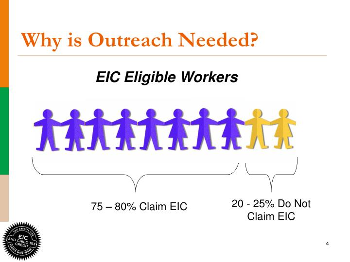 Why is Outreach Needed?