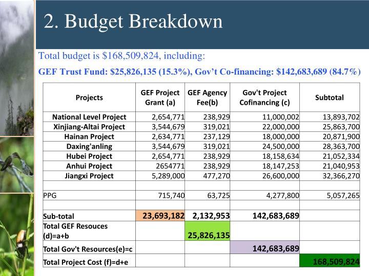 2. Budget Breakdown