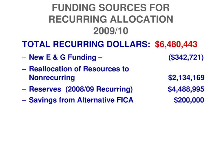 FUNDING SOURCES FOR