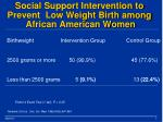 social support intervention to prevent low weight birth among african american women