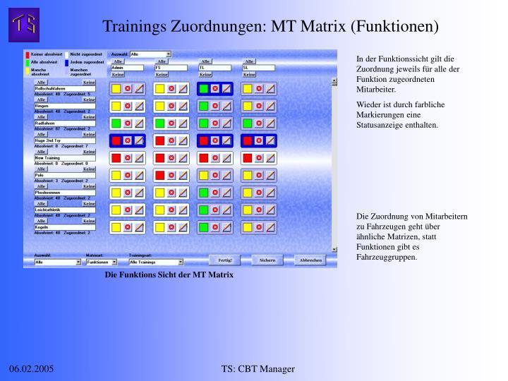 Trainings Zuordnungen: MT Matrix (Funktionen)