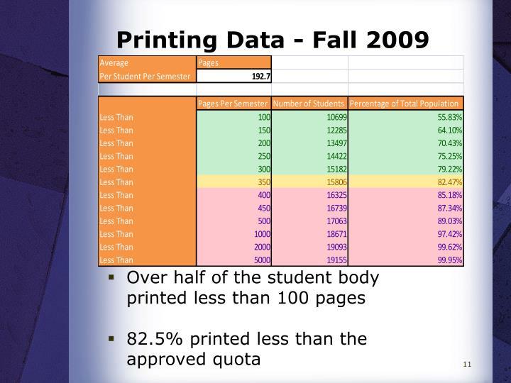 Printing Data - Fall 2009