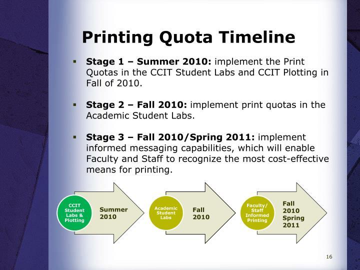 Printing Quota Timeline