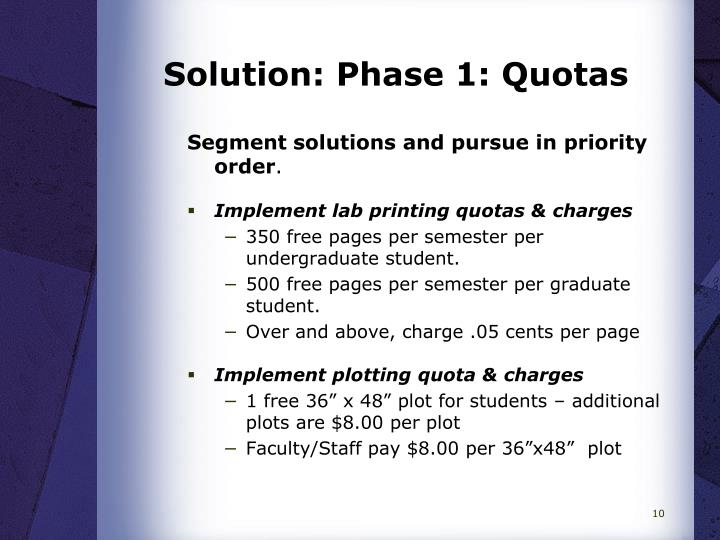 Solution: Phase 1: Quotas