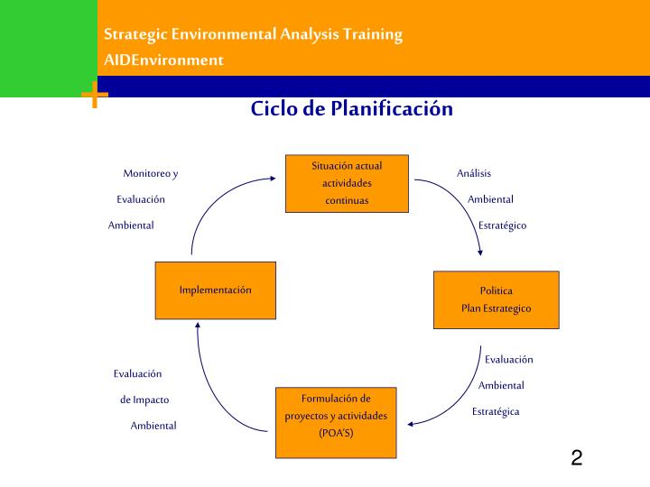 macy s environmental analysis Environmental scanning refers to possession and utilization of information about occasions, patterns, trends, and relationships within an organization's internal and external environment it helps the managers to decide the future path of the organization.