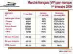 march fran ais vp par marque 1 er trimestre 2009