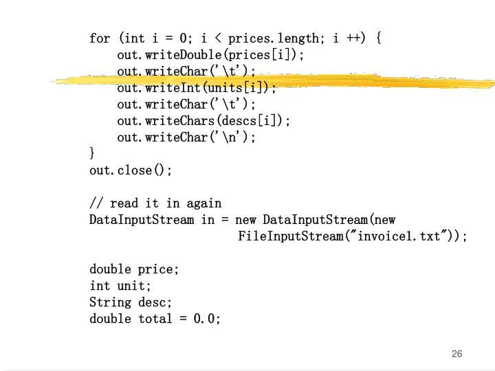 for (int i = 0; i < prices.length; i ++) {