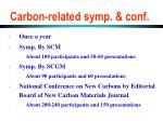 carbon related symp conf