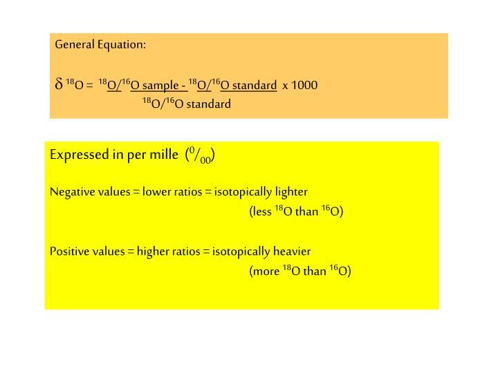 General Equation: