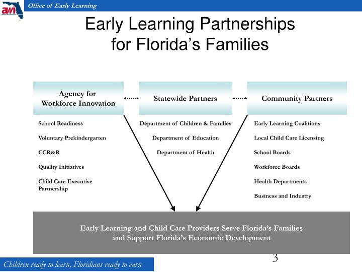 an analysis of the florida initiative That's because florida's constitution revision commission (crc), which convenes every 20 years, is allowed by law to bundle more than one issue into each question this practice, also known as logrolling, is prohibited when amendments are placed on the ballot by citizen initiative or by the florida legislature.