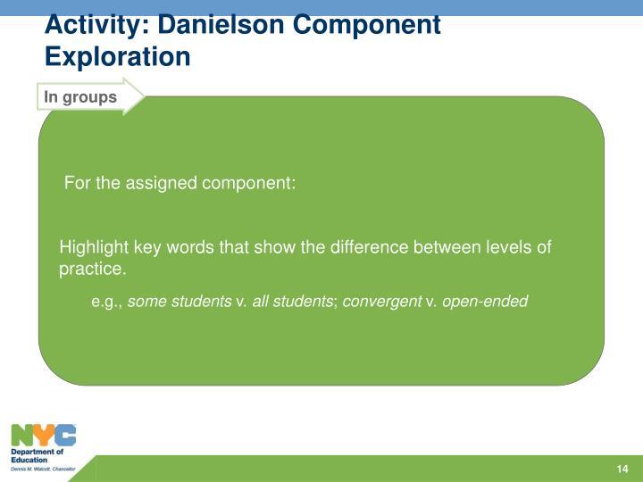 Activity: Danielson Component Exploration