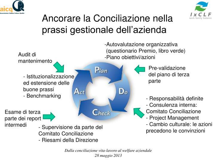 Ancorare la Conciliazione nella prassi gestionale dell'azienda