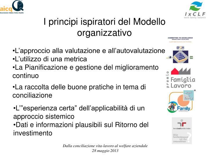 I principi ispiratori del Modello organizzativo