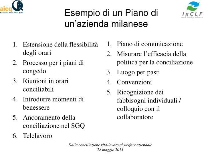Esempio di un Piano di un'azienda milanese