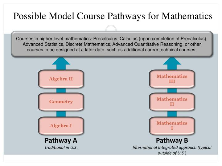 Possible Model Course Pathways for Mathematics