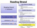reading strand1