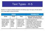text types k 5