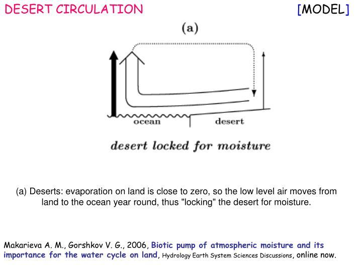 DESERT CIRCULATION