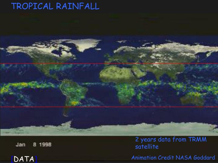 TROPICAL RAINFALL