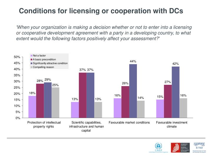Conditions for licensing or cooperation with DCs