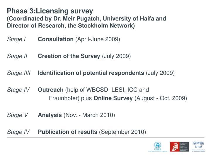 Phase 3:Licensing survey