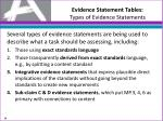 evidence statement tables types of evidence statements