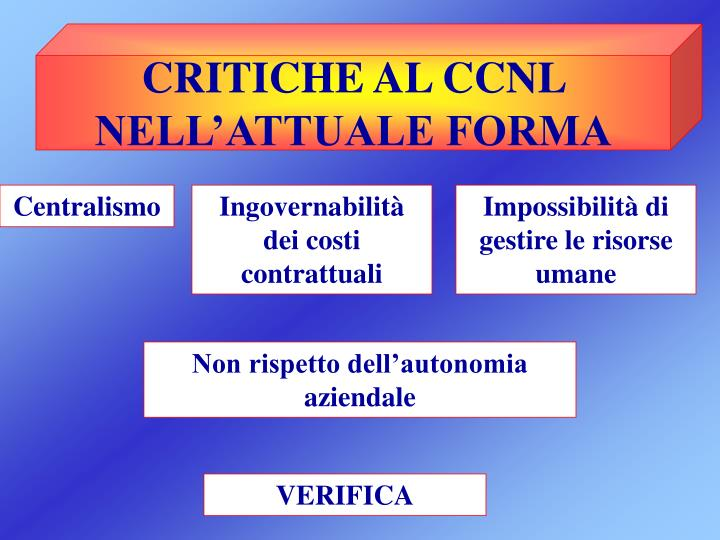 CRITICHE AL CCNL NELL'ATTUALE FORMA