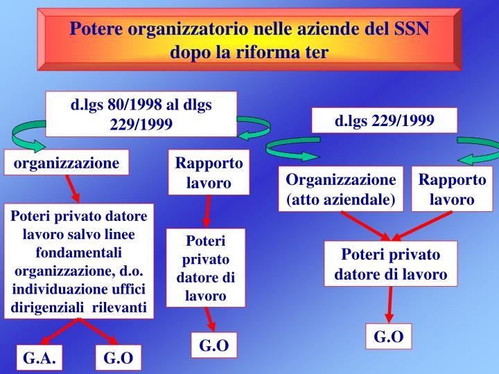 Potere organizzatorio nelle aziende del SSN dopo la riforma ter
