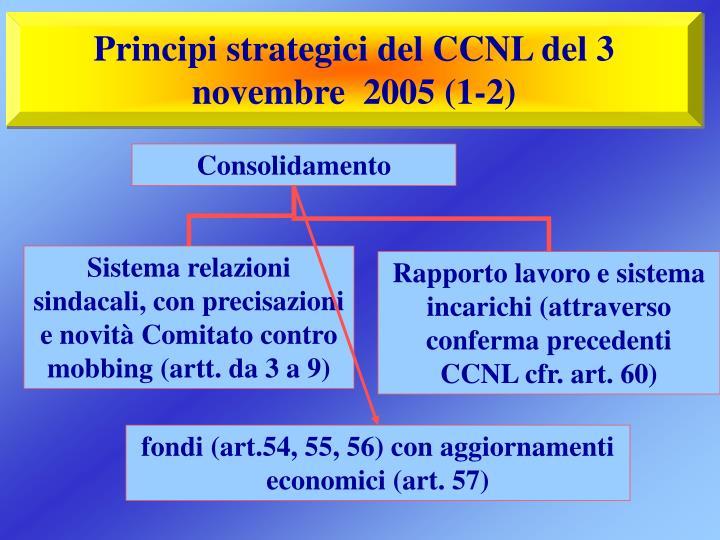 Principi strategici del CCNL del 3 novembre  2005 (1-2)