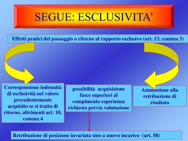SEGUE: ESCLUSIVITA'