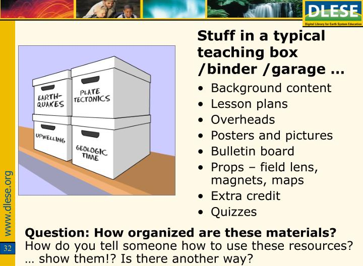 Stuff in a typical teaching box /binder /garage …