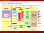 sos schedule estimation