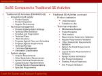 sose compared to traditional se activities