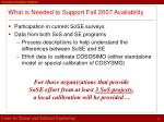 what is needed to support fall 2007 availability
