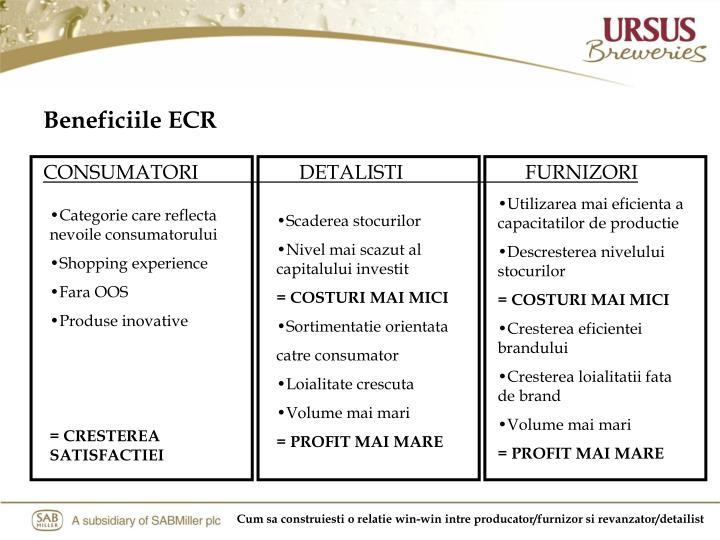 Beneficiile ECR