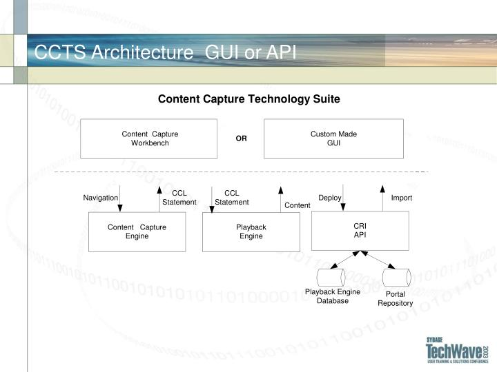 CCTS Architecture  GUI or API