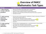 overview of parcc mathematics task types