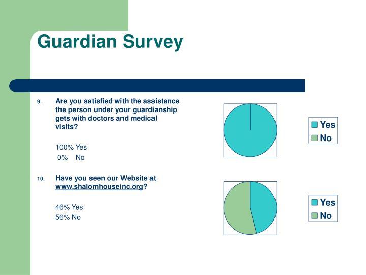 Guardian Survey