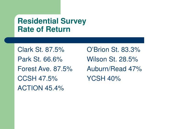 Residential survey rate of return